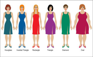 female-body-shapes